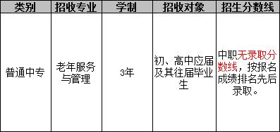 成都市龙泉驿区卫生学校(老年服务与管理专业)招生分数线