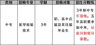 都江堰技工学校医药康养部(医学检验技术专业)招生分数线