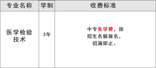 成都金沙医护职业技术学校(医学检验技术专业)学费